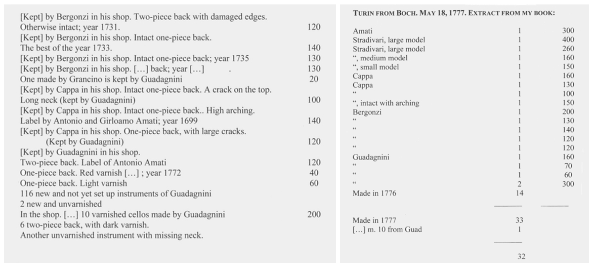 Count Cozio instrument inventories 1775 and 1777