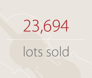 Number of lots sold