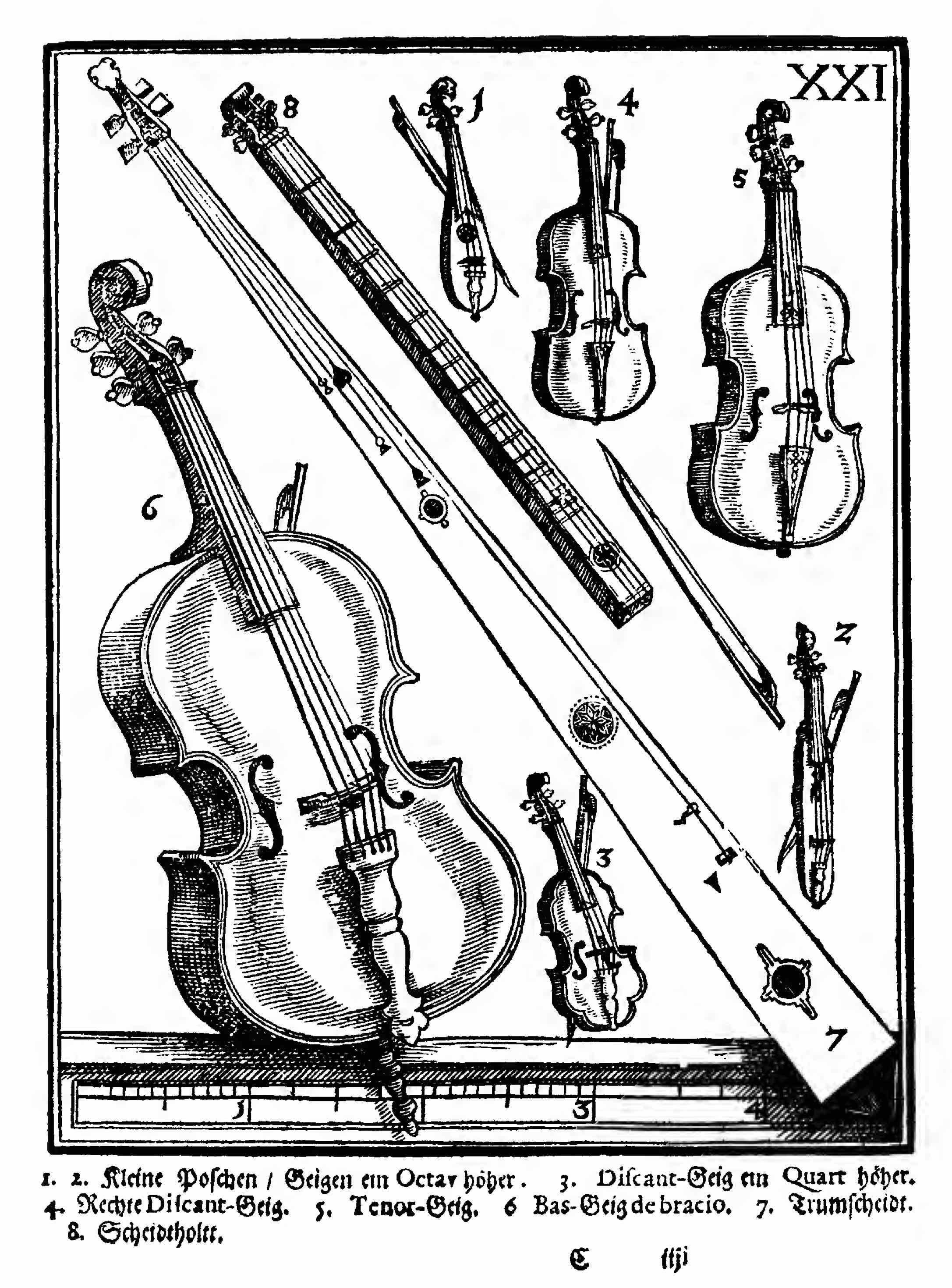Praetorius Syntagma Musicum, 5-string basetto